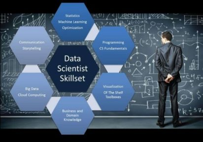 Data Science Training Course – Self Paced